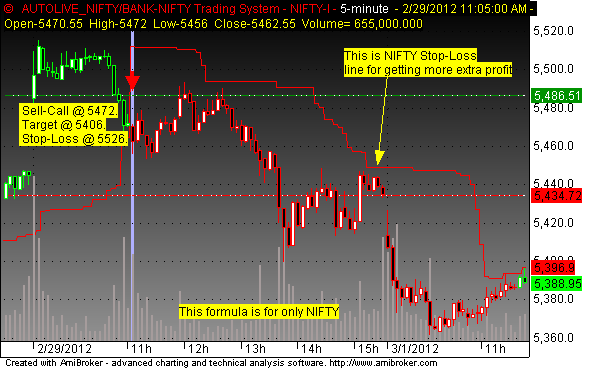 Live nifty trading system