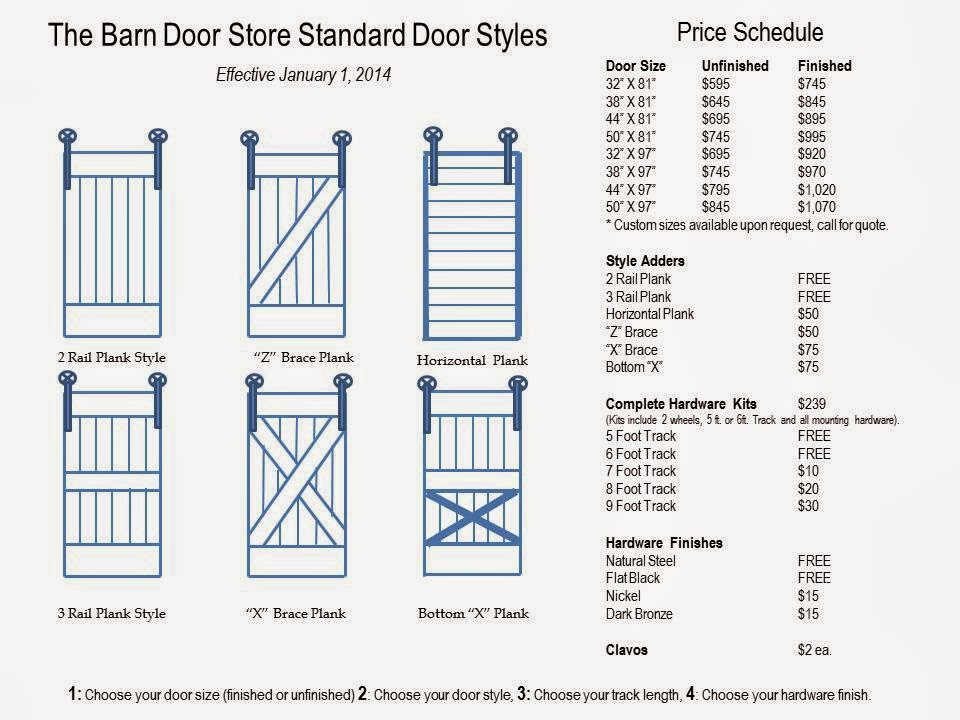 Barn Door And Hardware Pricing