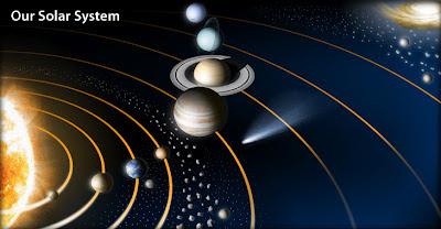 http://1.bp.blogspot.com/-baApGXCdAtc/T1UBRMLpGuI/AAAAAAAAAUA/Ine_9yOveLs/s400/SOLAR+SYSTEM+9+PLANETS.jpg