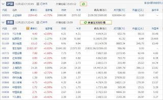 中国株コバンザメ投資ウォッチ銘柄watch1101