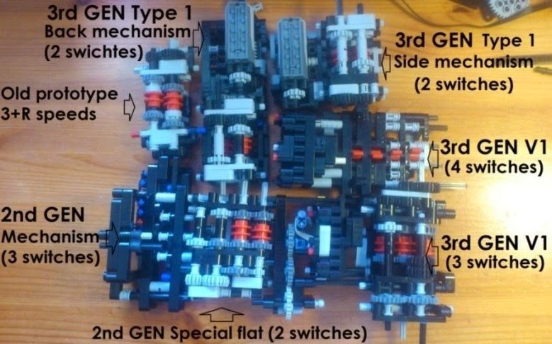 Sheepo's Garage: Sequential gearboxes family