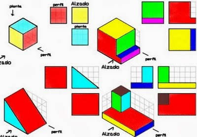 http://plasticaprimeroeso.blogspot.com.es/search/label/di%C3%A9drico