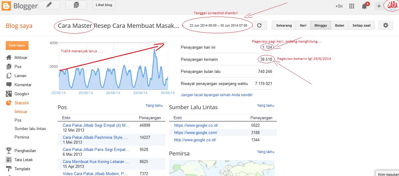 trafik blog tinggi, pasang iklan
