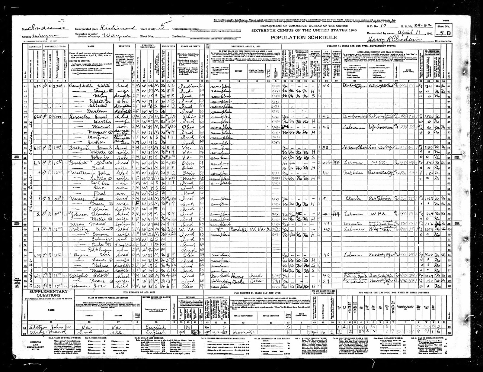 Tjl genes preserving our family history 8115 9115 1940 us census wayne county indiana population schedule ward 5 richmond enumeration district ed 89 32 sd 10 sheet 9b 625 sheridan st 1betcityfo Images