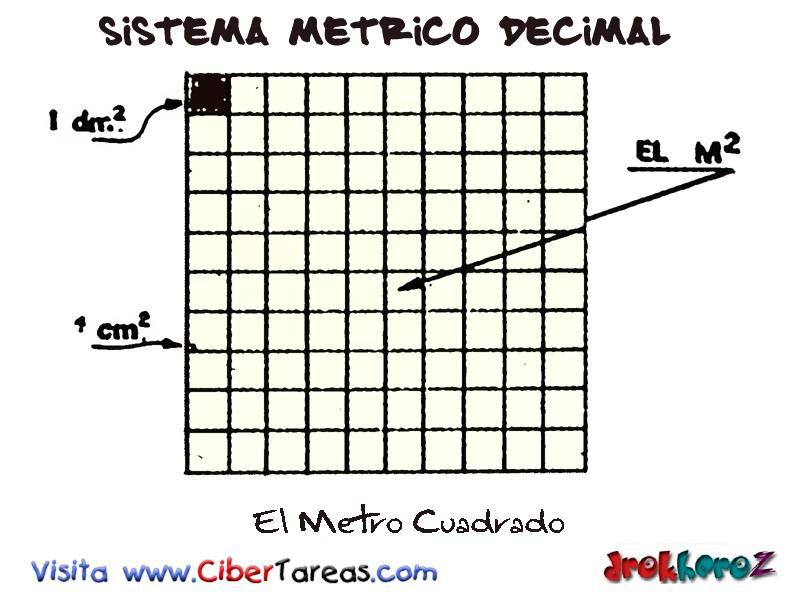 Matem ticas sexto colegio argos valencia espa a el - Metros cuadrados espana ...