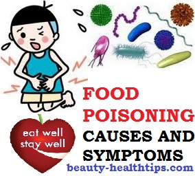 food poisoning causes