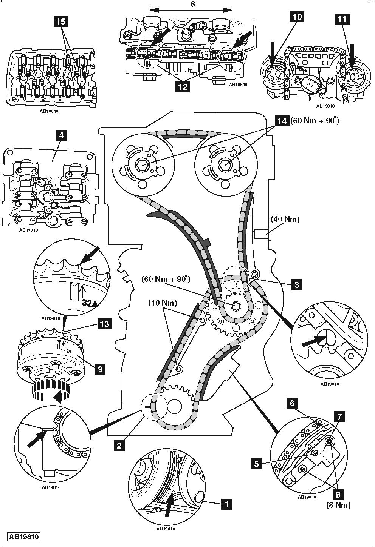 схема двигателя пежо боксер