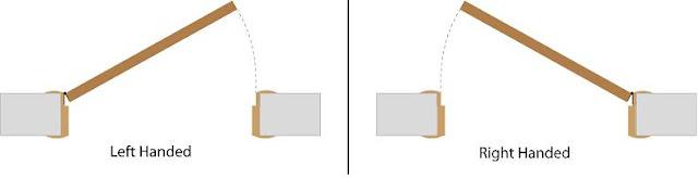 Door handing diagram 2