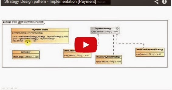 Java ee strategy design pattern implementation payment for Pool design pattern java