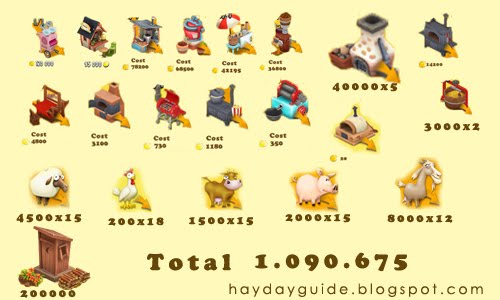 hay day guide the death of coin