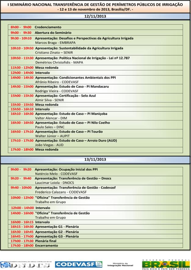 I Seminário Nacional sobre Transferência de Gestão de Perímetros Públicos de Irrigação