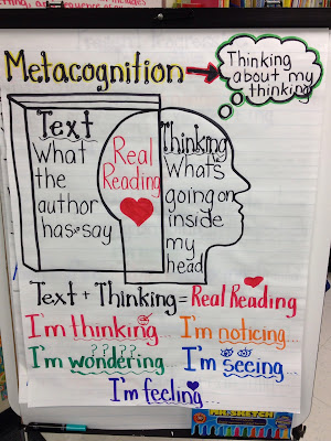 Similar Galleries: Metacognition Thinking About Thinking , Schema ...
