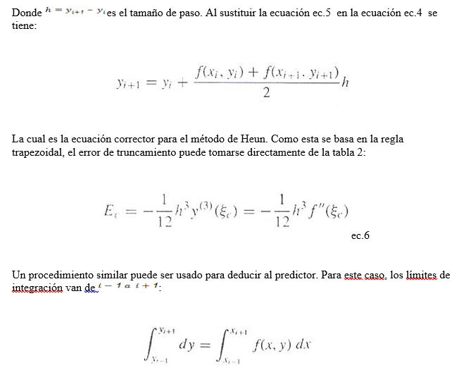 METODO DE HEUN PDF