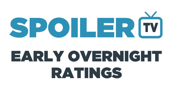 Ratings News - 9th April 2015
