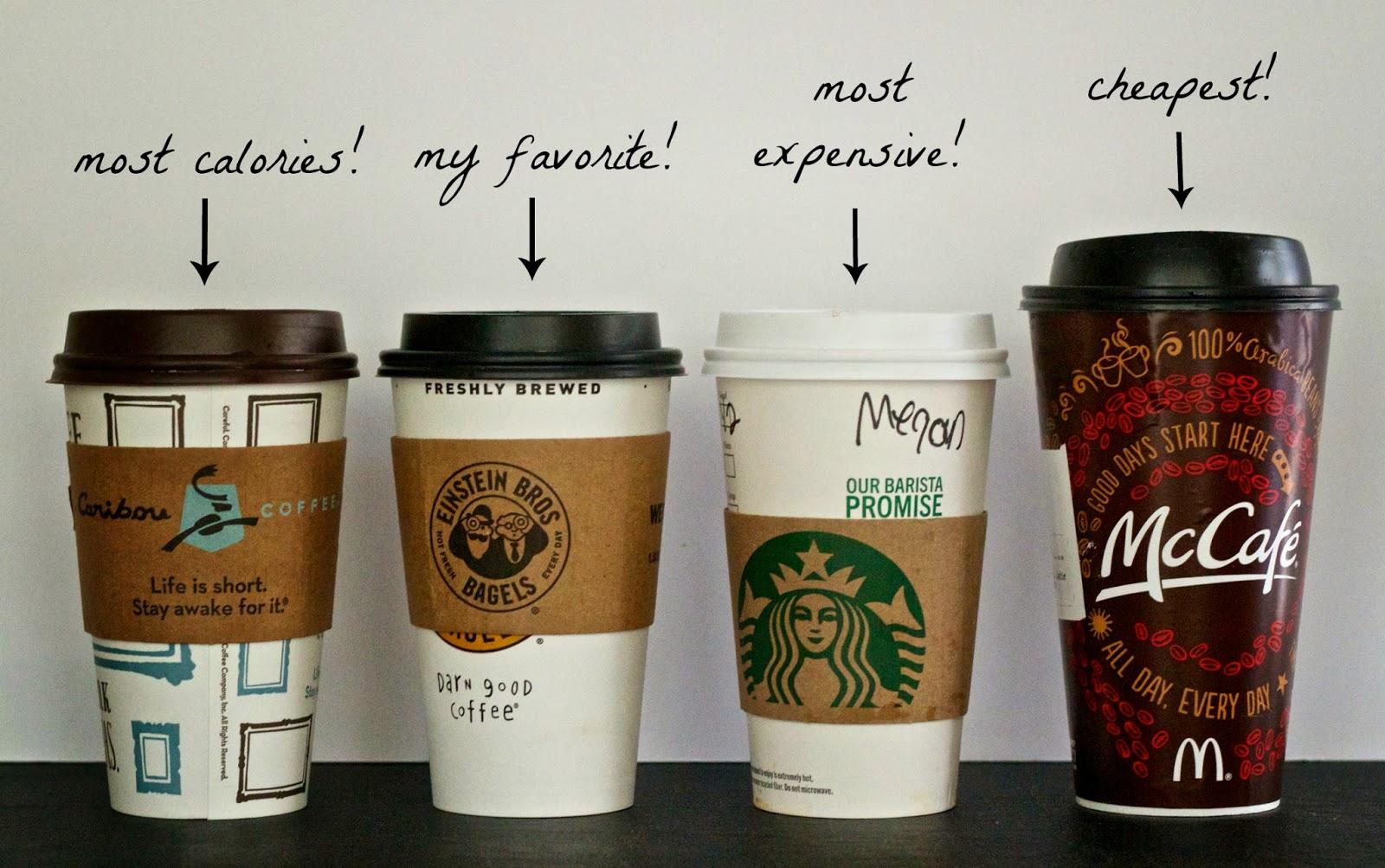 best pumpkin spice latte