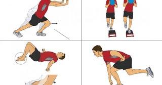 Potencia aerobica