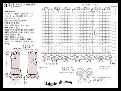 Las chorradikas de Laury: Patrón guantes sin dedos a crochet