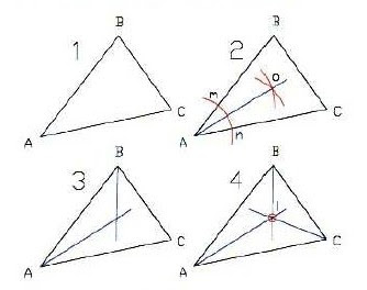 incisiones geométricas