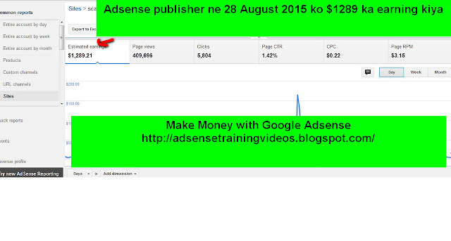 Google Adsense publisher ne 28 August 2015 ko $1289 ka earning kiya-see screenshot