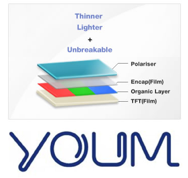 Samsung YOUM Flexible OLED Unbreakable Design