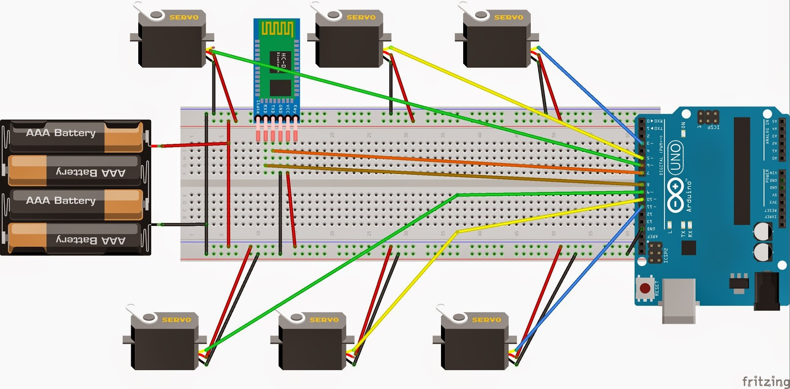 mitappinventor control multiple servo motors using
