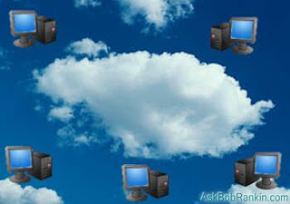 Cloud Computing Basics : The Impact of Cloud Computing on Outsourcing Services