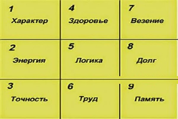 Ставрополе октябре характер по времени и дате рождения дополнительных