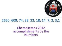 Chemeketans 2012