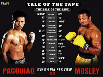 Watch Pacquiao vs Mosley Live Stream Online