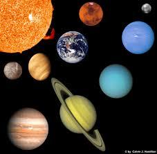 Que significa soñar con planetas