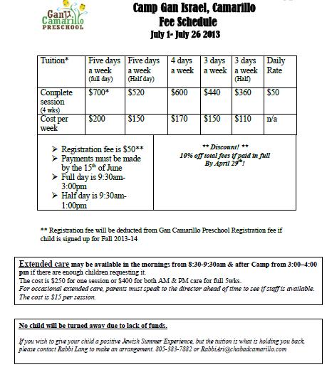 preschool summer camp schedule gan camarillo preschool summer camp macaroni kid 260