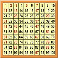Atividades numerais para o ensino fundamental