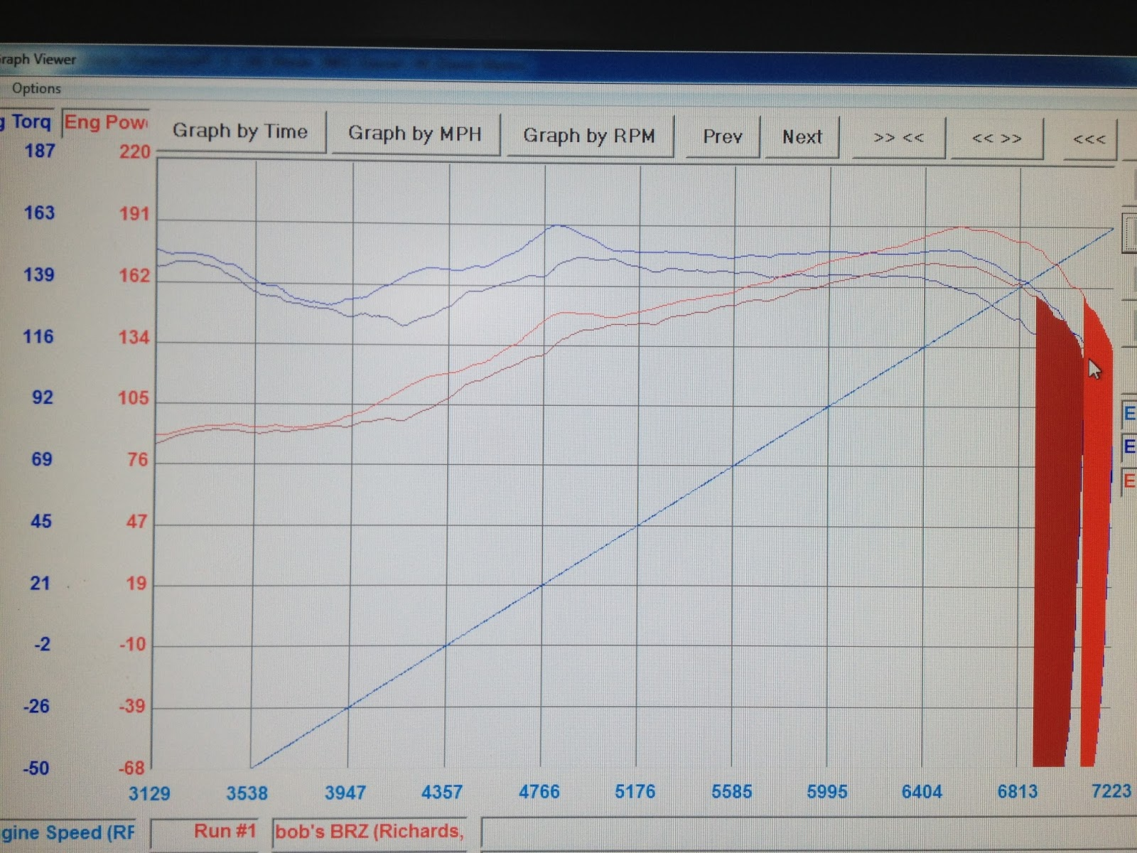 Circuit Motorsports Flat Out Ecutek Tuning For Subaru Brz Scion Engine Diagram Fr S By