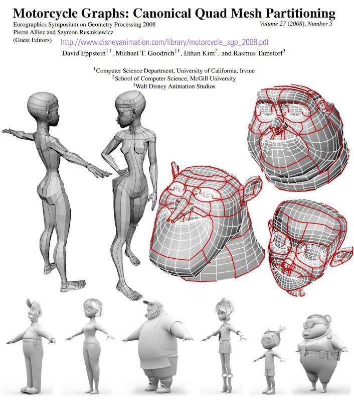 disney animation essays
