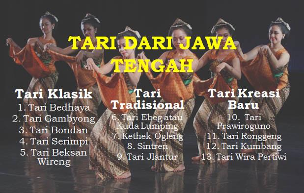 Jawa Tengah termasuk provinsi yang masyarakatnya mempunyai  Tari dari Jawa Tengah, Klasik, Tradisional, dan Kreasi Baru