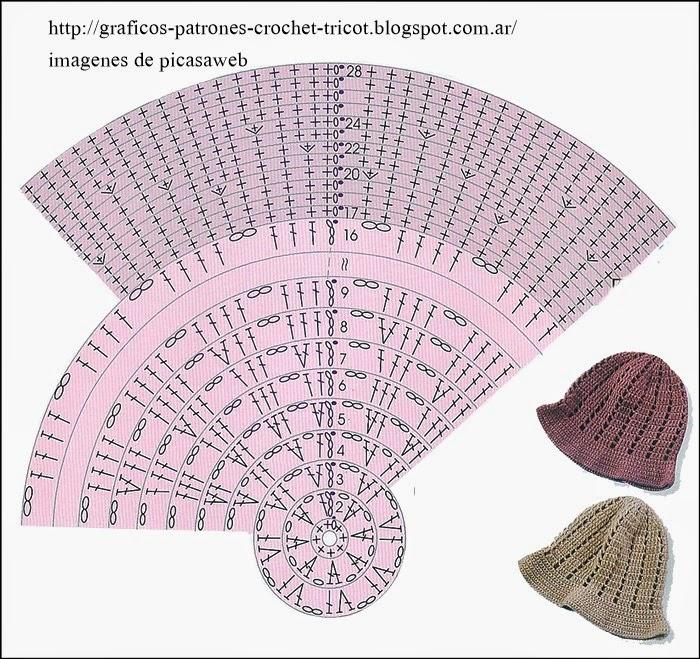 crochet fabric , CROCHET - GANCHILLO - PATRONES - GRAFICOS: GORRO Y ...