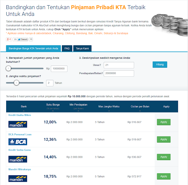 AturDuit.com Situs Perbandingan Produk Keuangan Terlengkap & Terpercaya di Indonesia