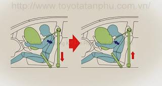 day dai an toan toyota Corolla Altis 1.8G CVT 2016