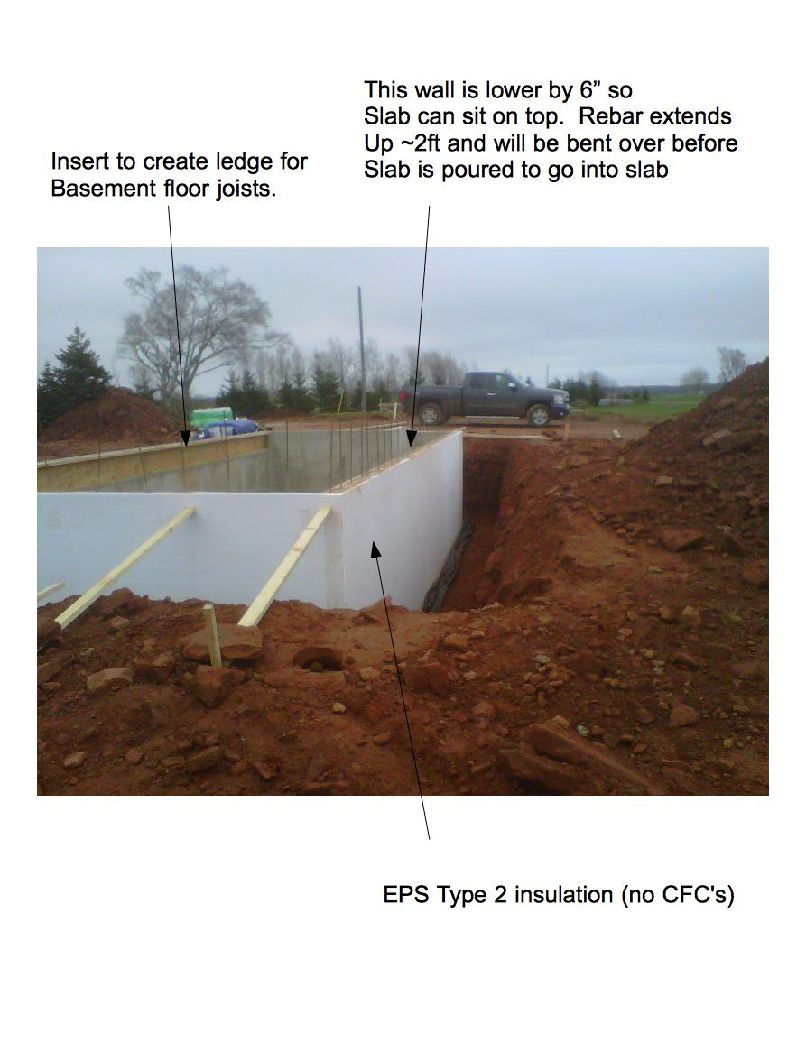 pei eco plus living project a brief history a brief explanation of