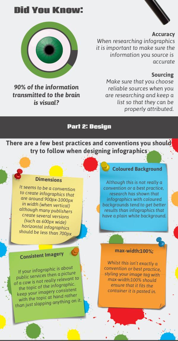 fungsi dan cara untuk buat infographic