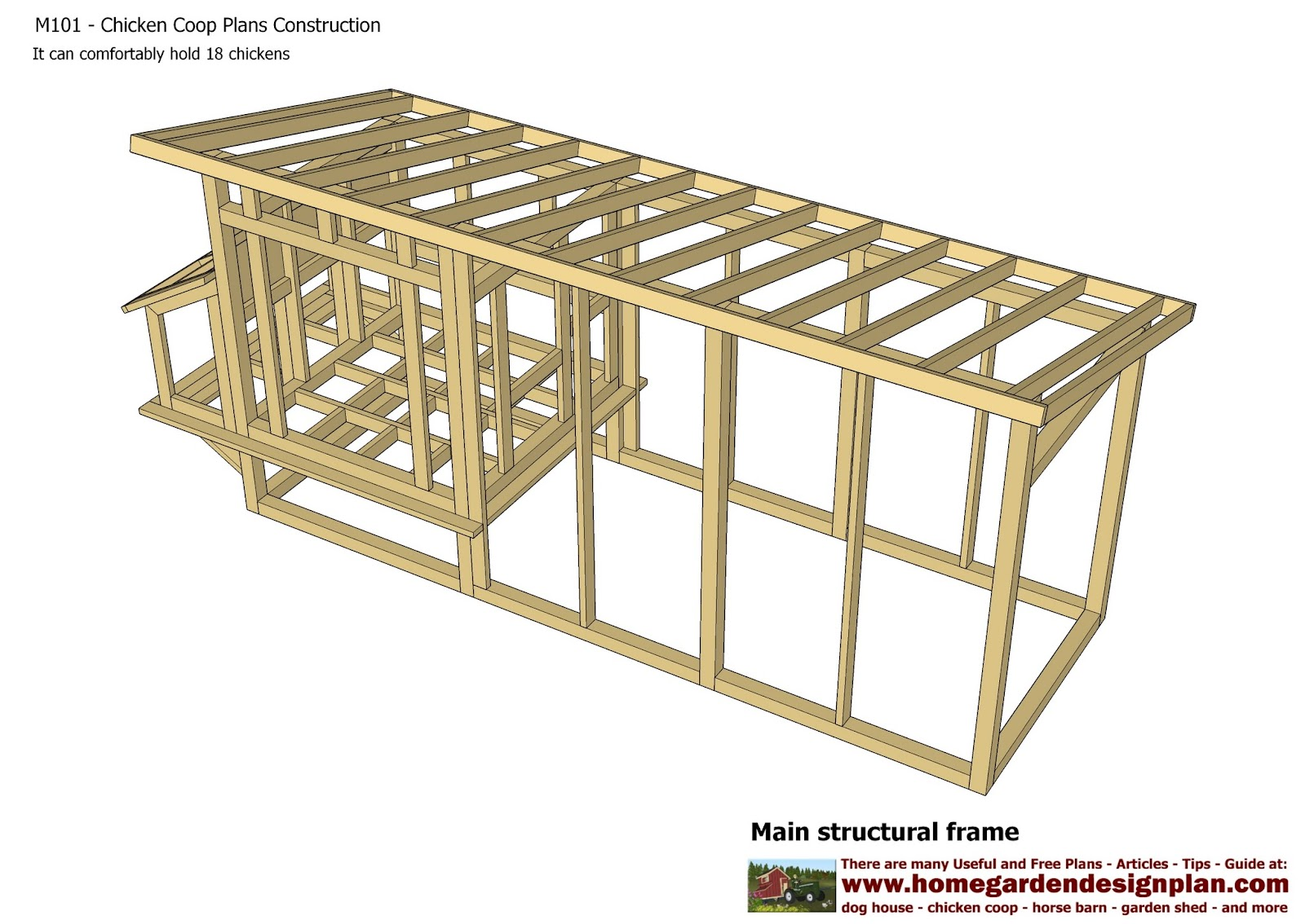 Gellencoop plans for chicken coop construction for Free coop plans