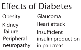 Effects Of Diabetes type 1
