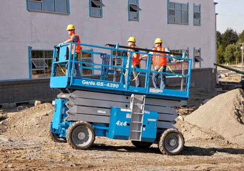 Choosing Lift Equipment