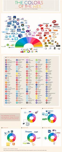 cores mais usadas na internet