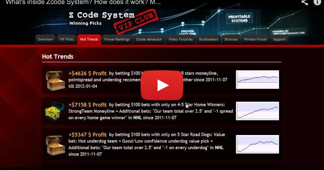 Zcode forex
