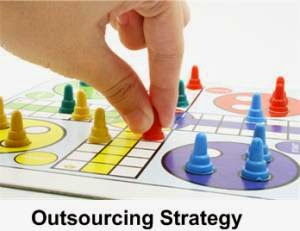 outsourcing, strategies images, odesk