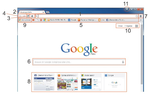 Como funciona google classroom