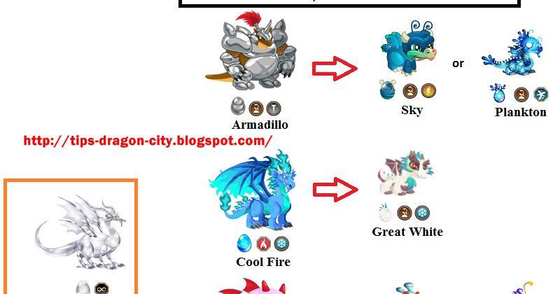 Cara Mendapatkan Exclusives Dragons Di Dragon City
