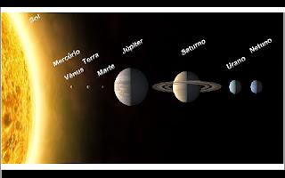 O Universo é grande o bastante para os humanos. Tudo nele é tão gigantesco, que as medidas usadas para medir coisas relativamente pequenas, como o Sistema Solar, são inconcebíveis para a maior partes das pessoas.