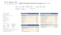PIMCO Real Estate Real Return Strategy A (PETAX)